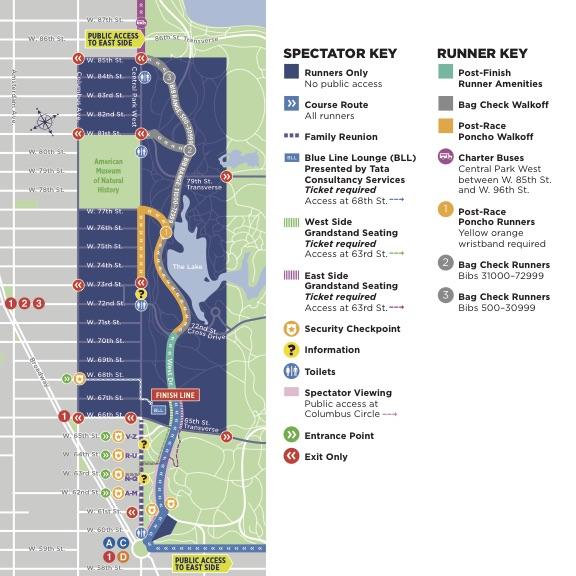 Зона финиша Нью-Йоркского марафона 2019