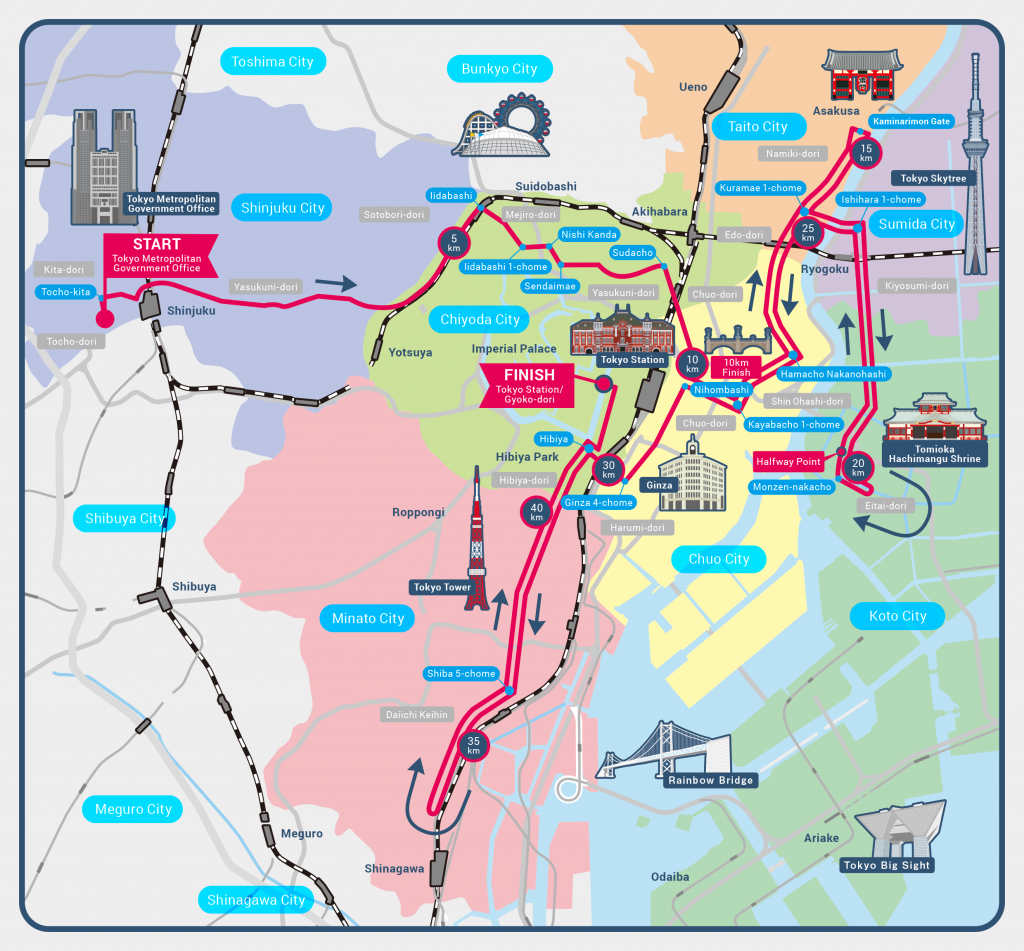 Маршрут марафона в Токио 2019