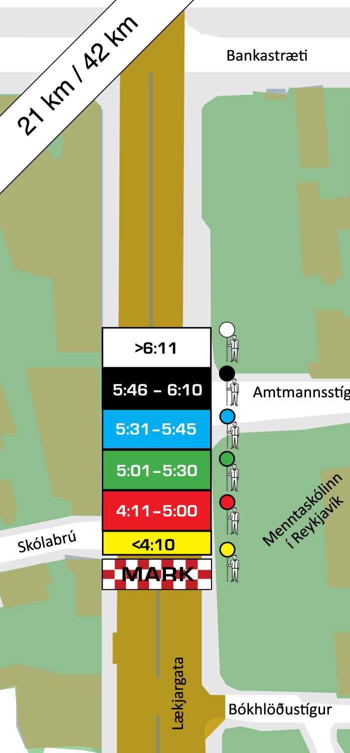 Стартовые блоки марафона и полумарафона в Рейкьявике