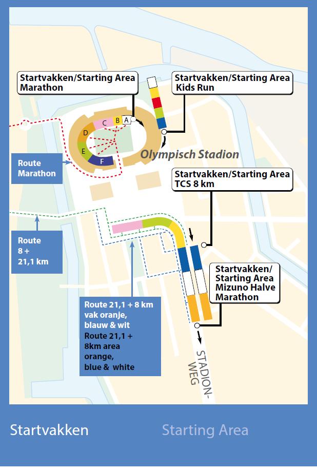 Стартовые блоки марафона и полумарафона в Амстердаме 2018