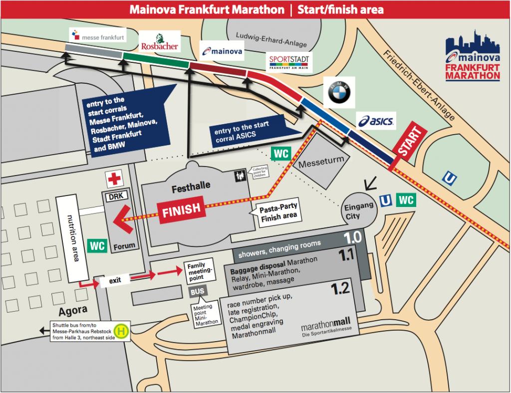 Зона старта и финиша марафона во Франкфурте (Mainova Frankfurt Marathon)