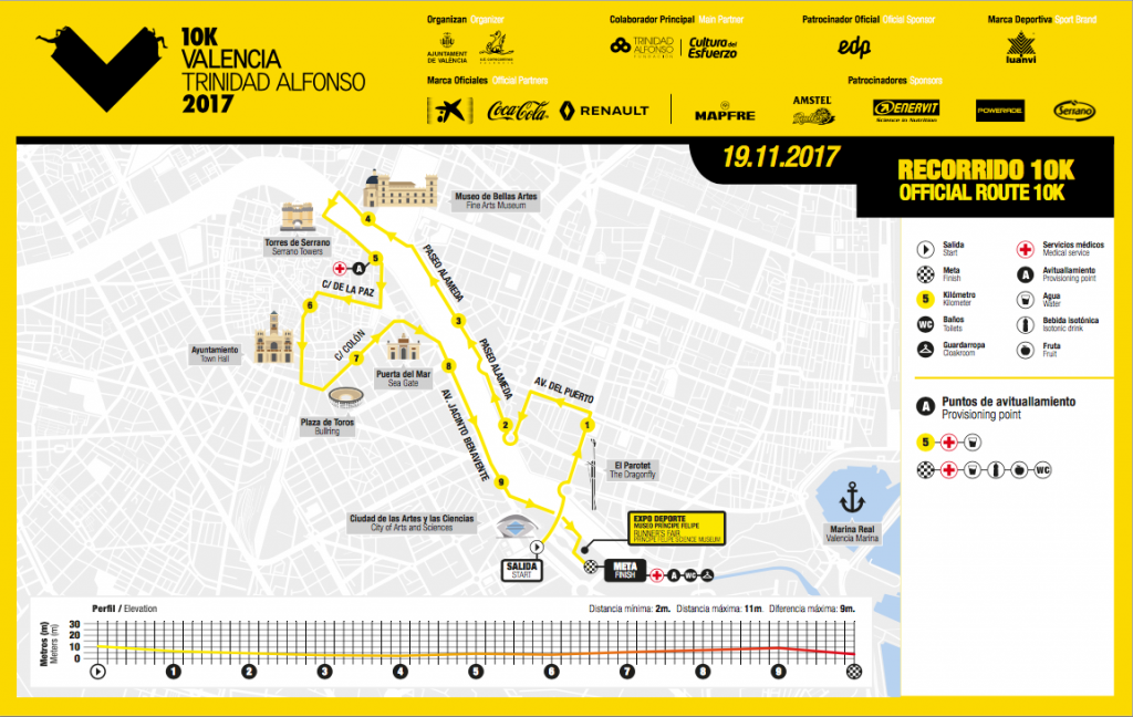 Маршрут забега на 10 км в Валенсии