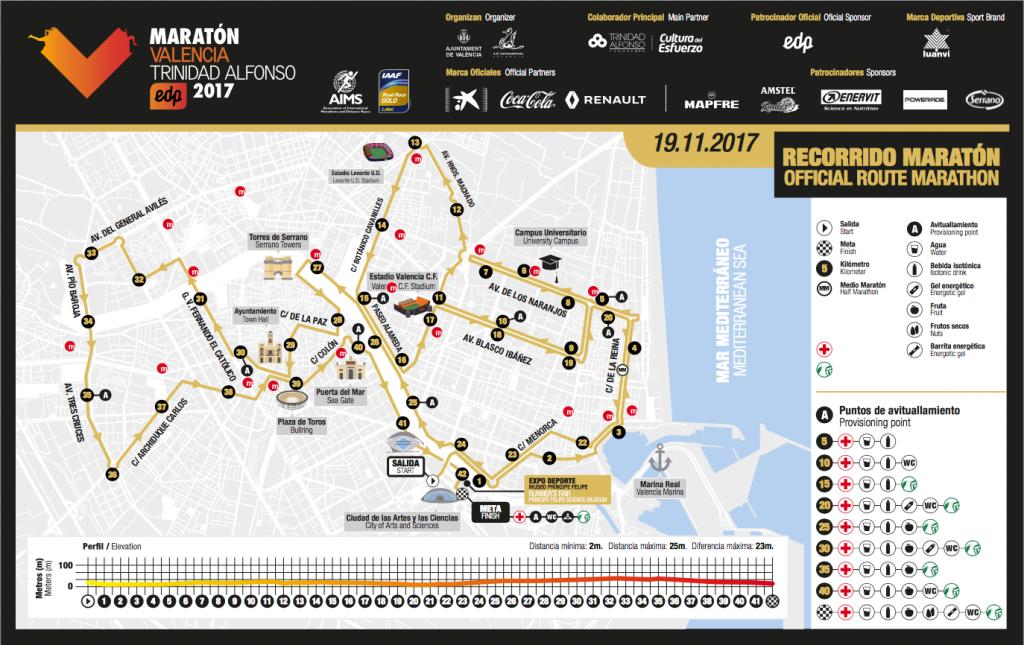 Трасса марафона в Валенсии