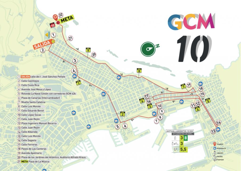 Трасса забега на 10 км на Гран Канарии 2018