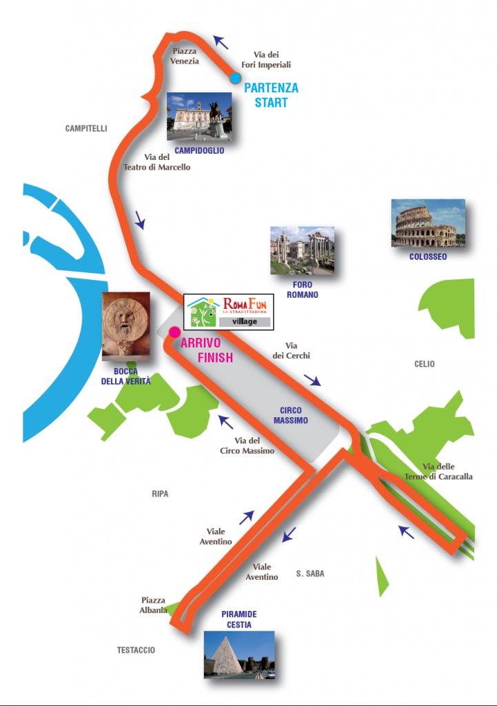Маршрут Rome Fun Run забега на 5 км