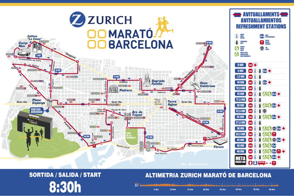 Маршрут забега на марафонскую дистанцию в Барселоне 2018