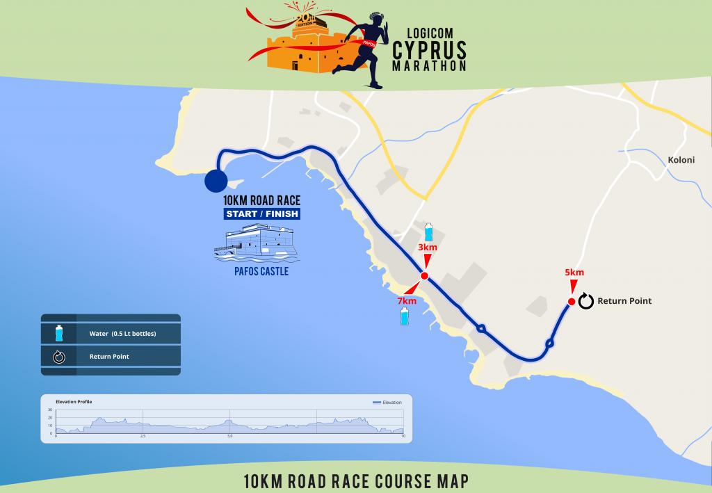 Маршрут дистанции 10 км на Кипре 2018