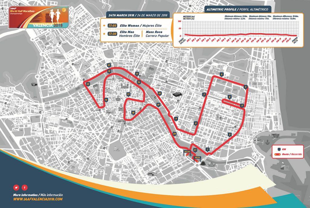 Специально созданная для IAAF World Half Marathon Championships 2018 трасса полумарафона по улицам Валенсии