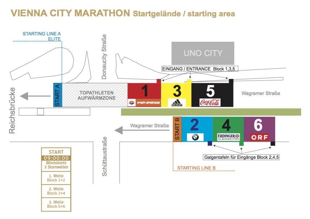 Стартовая зона и деление на стартовые кластеры Vienna City Marathon 2018