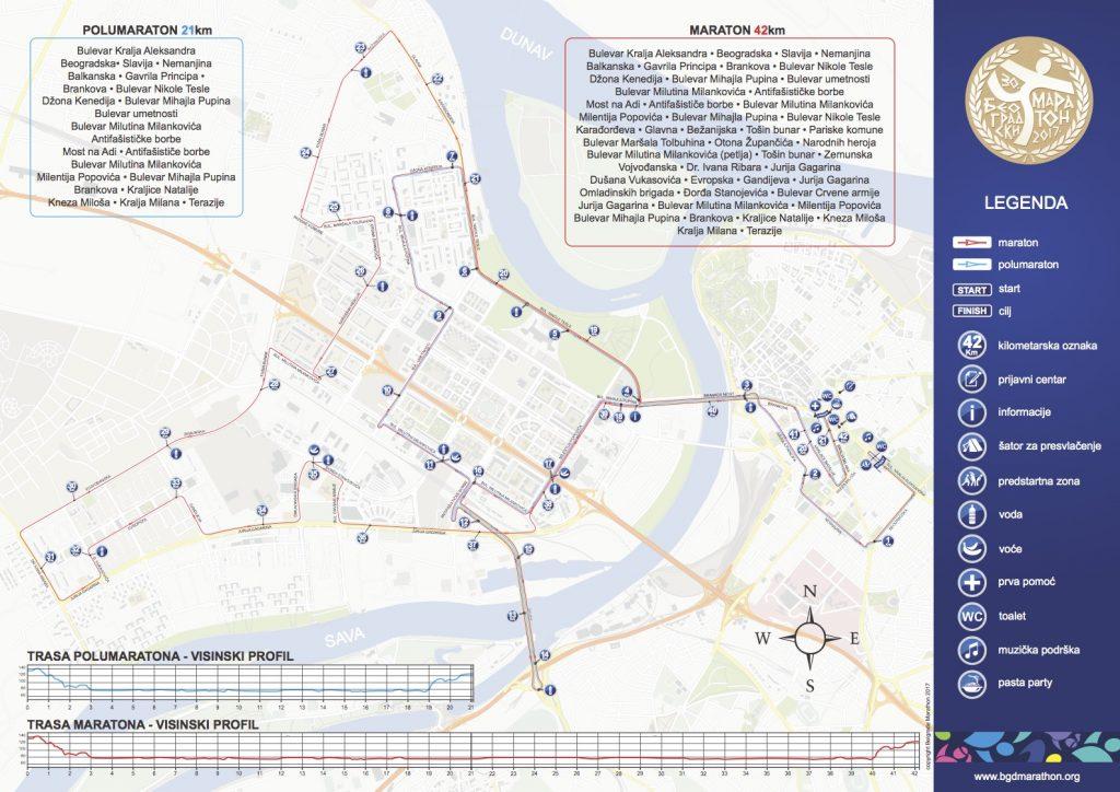 Трасса 31-го Белградского марафона и полумарафона с профилем высот