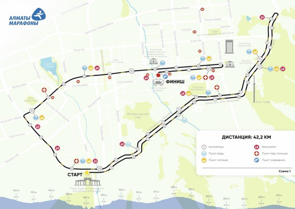 Маршрут марафонской дистанции и профиль высот Алматы марафон 2018