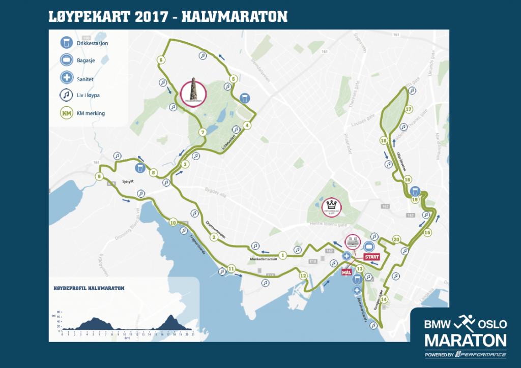 Осло полумарафон 2018