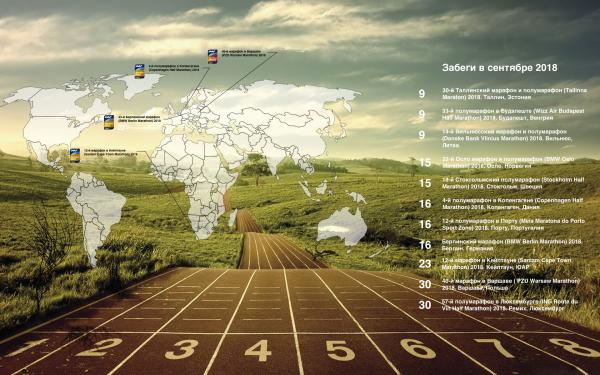 Календарь избранных забегов на марафонскую и полумарафонскую дистанции в сентябре 2018. Марафоны в сентябре 2018. Полумарафоны в сентябре 2018