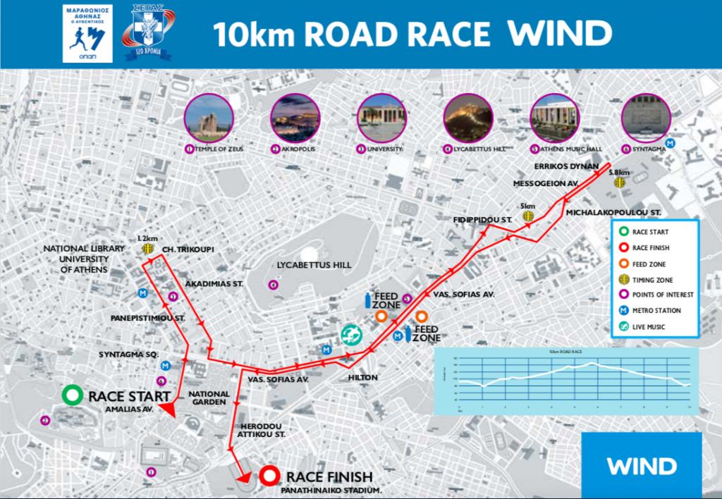 Маршрут забега на 10 км в рамках Афинского марафона 2018