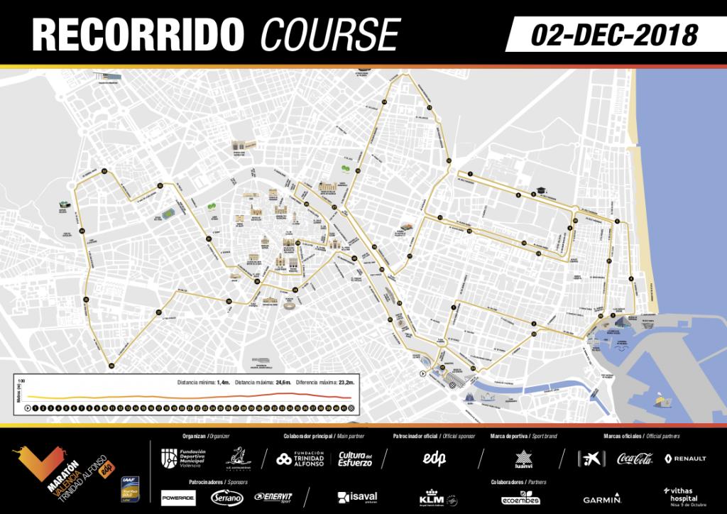 Обновленная в 2018 году трасса марафона в Валенсии (Valencia Trinidad Alfonso EDP Marathon) и профиль высот