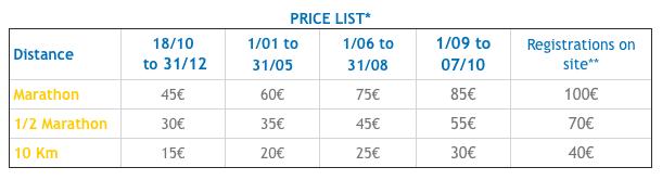 Скриншот стоимости регистрации на забеги Zafiro Palma Marathon 2018