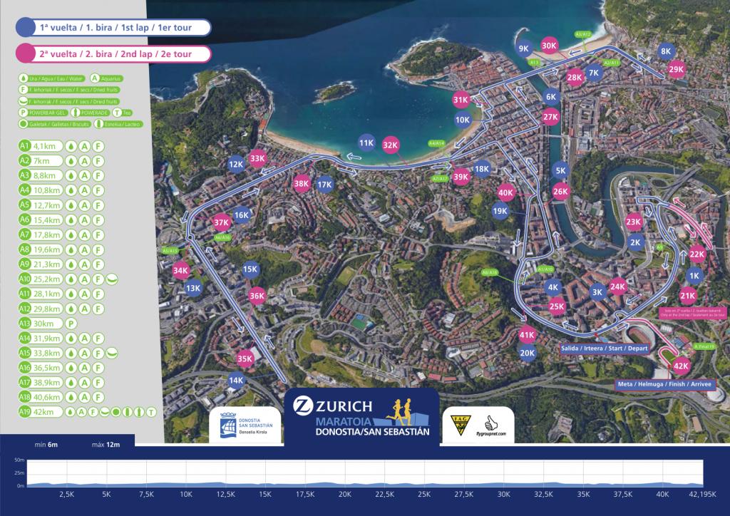 Трасса марафона в Сан Себастьяне 2018 с профилем высот и пунктами освежения