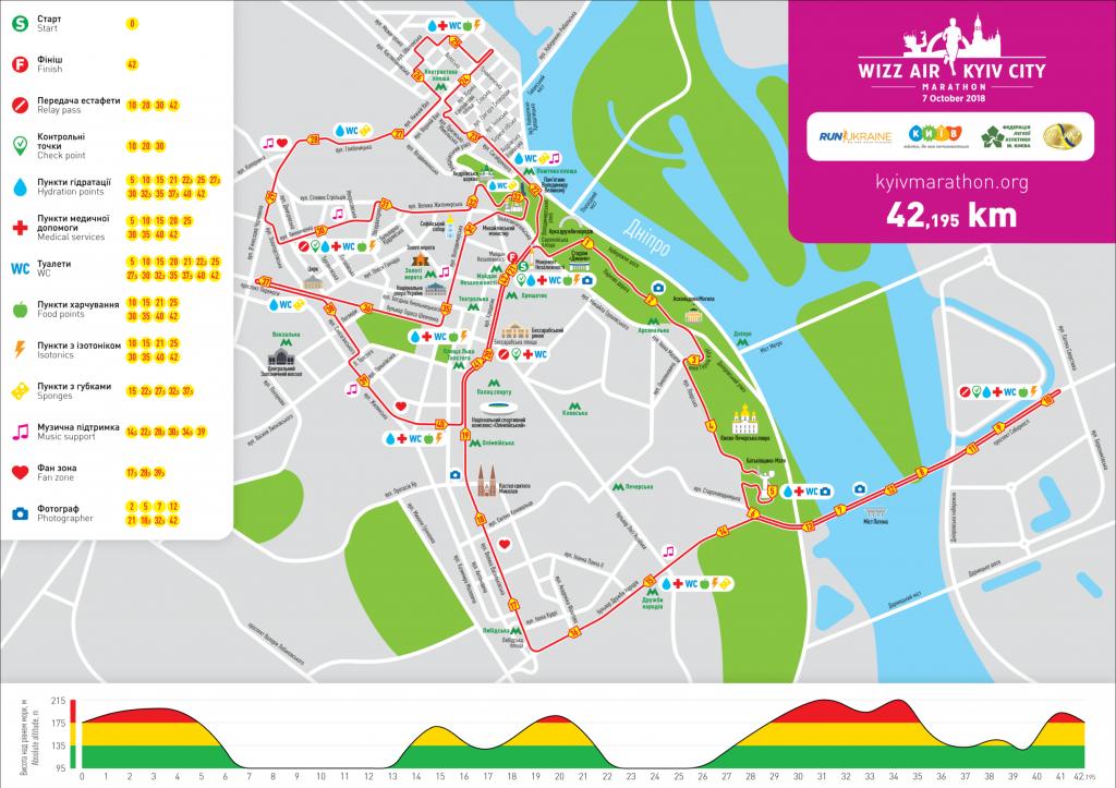 Трасса и профиль высот Киевского марафона (Wizz Air Kyiv City Marathon) 2018