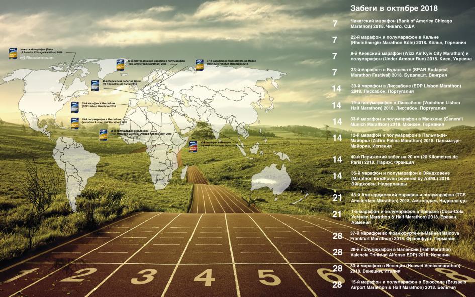Календарь избранных забегов на марафонскую и полумарафонскую дистанции в октябре 2018. Марафоны в октябре 2018. Полумарафоны в октябре 2018