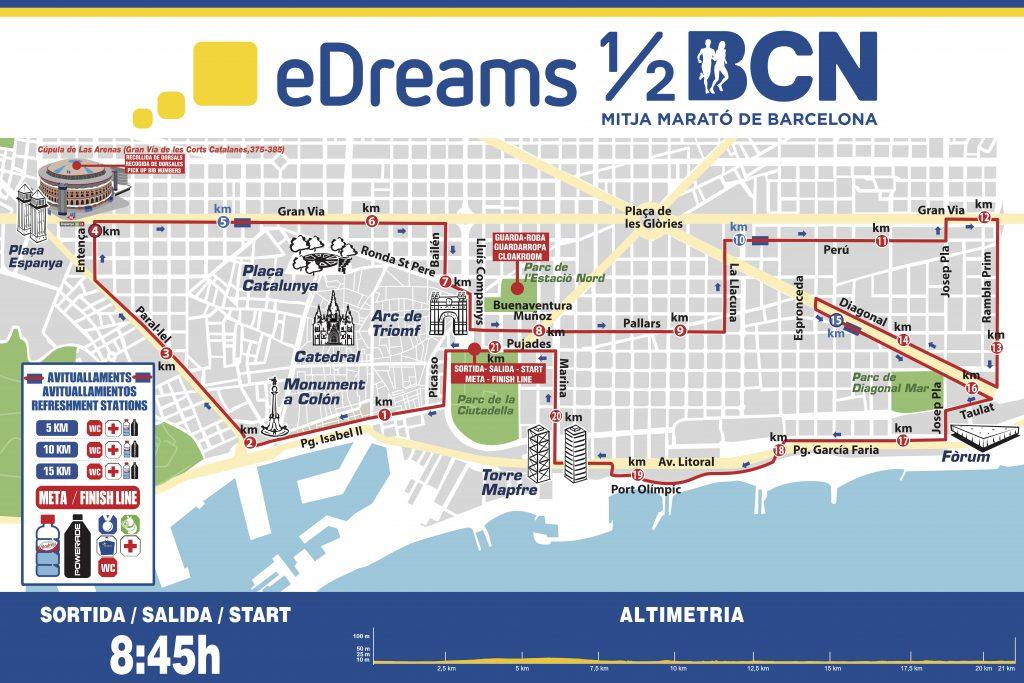 Трасса Барселонского полумарафона (eDreams Mitja Marató de Barcelona) 2019