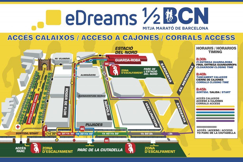 Выход к стартовым блокам на Барселонском полумарафоне (eDreams Mitja Marató de Barcelona) 2019