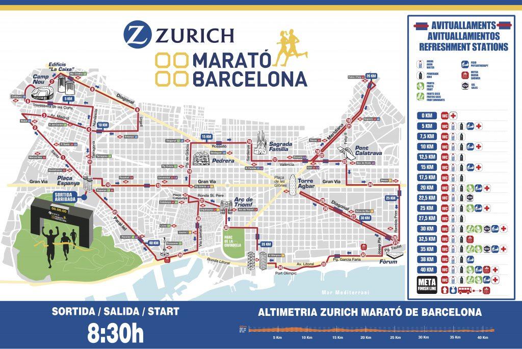 Трасса Барселонского марафона (Zurich Marató de Barcelona) 2019