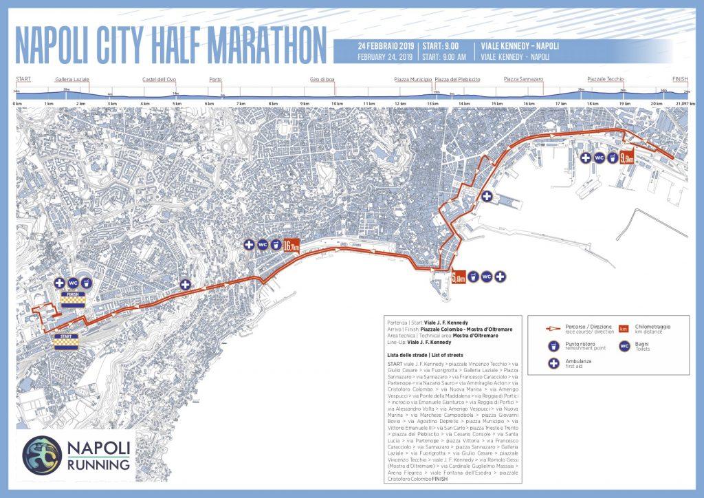 Трасса Неаполитанского полумарафона (Napoli City Half Marathon) 2019