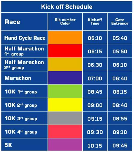 Время старта и время захода в стартовые блоки участников соревнований в рамках Тель-Авивского марафона (Tel Aviv Samsung Marathon) 2019