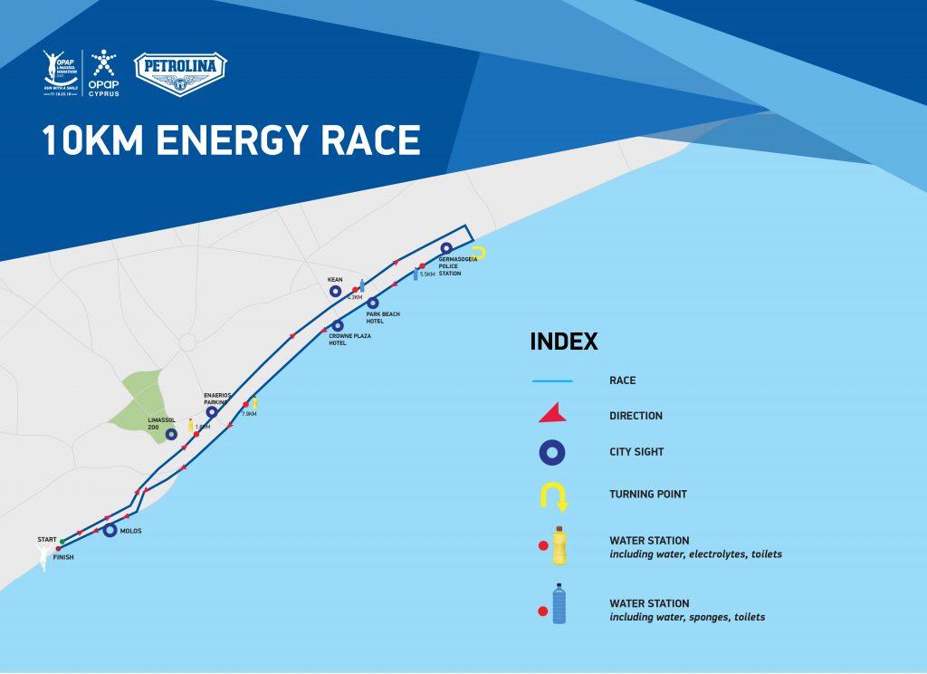 Трасса забега на 10 км в рамках OPAP Limassol Marathon GSO 2019