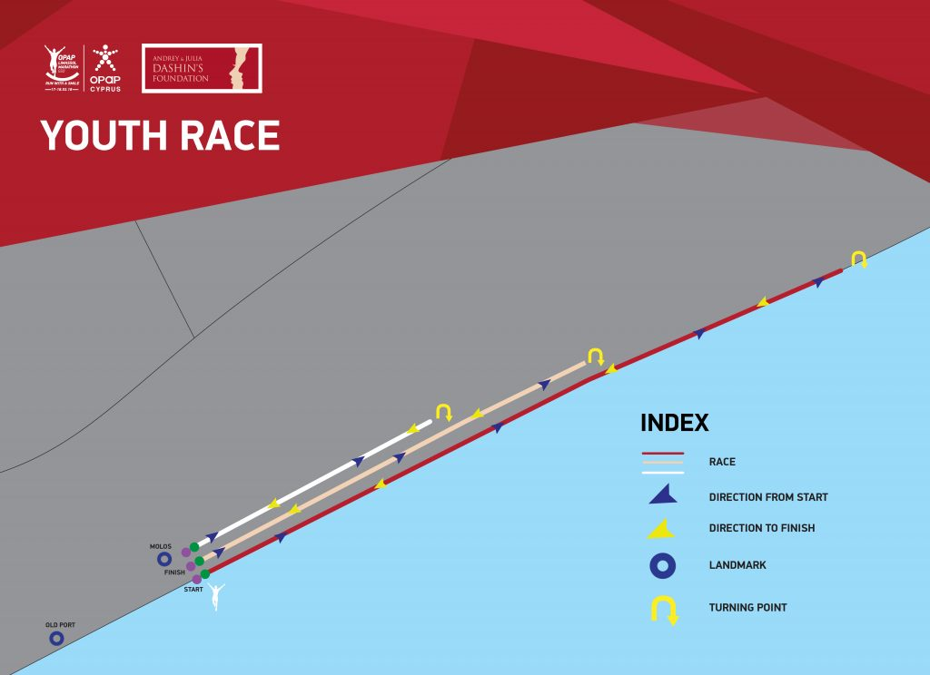 Карта детских забегов в рамках OPAP Limassol Marathon GSO 2019