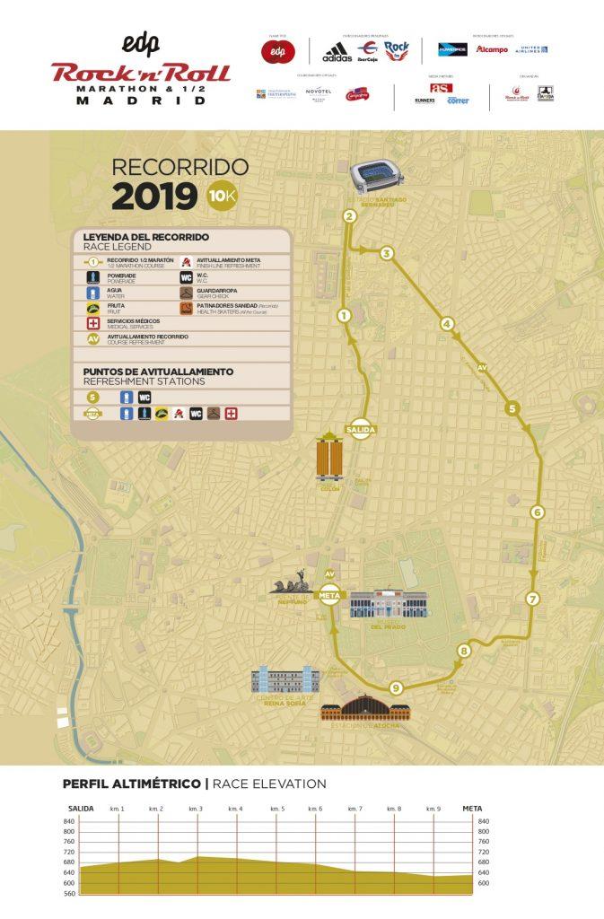 Трасса забега на 10 км в рамках Мадридского марафона (EDP Rock 'n' Roll Madrid Maratón & ½) 2019 с профилем высот