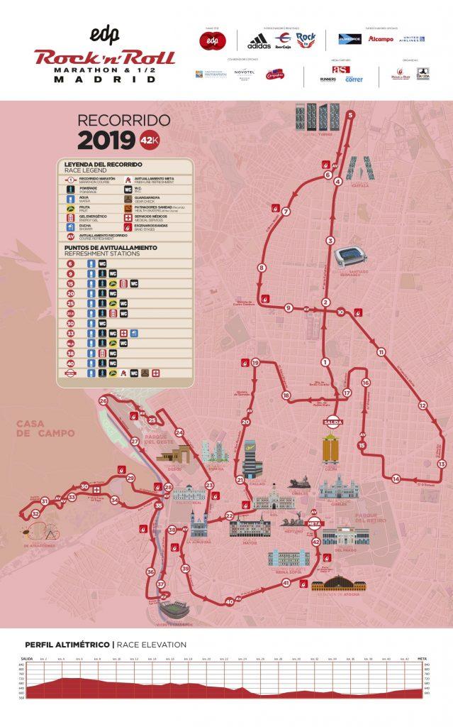 Трасса Мадридского марафона (EDP Rock 'n' Roll Madrid Maratón & ½) 2019 с профилем высот
