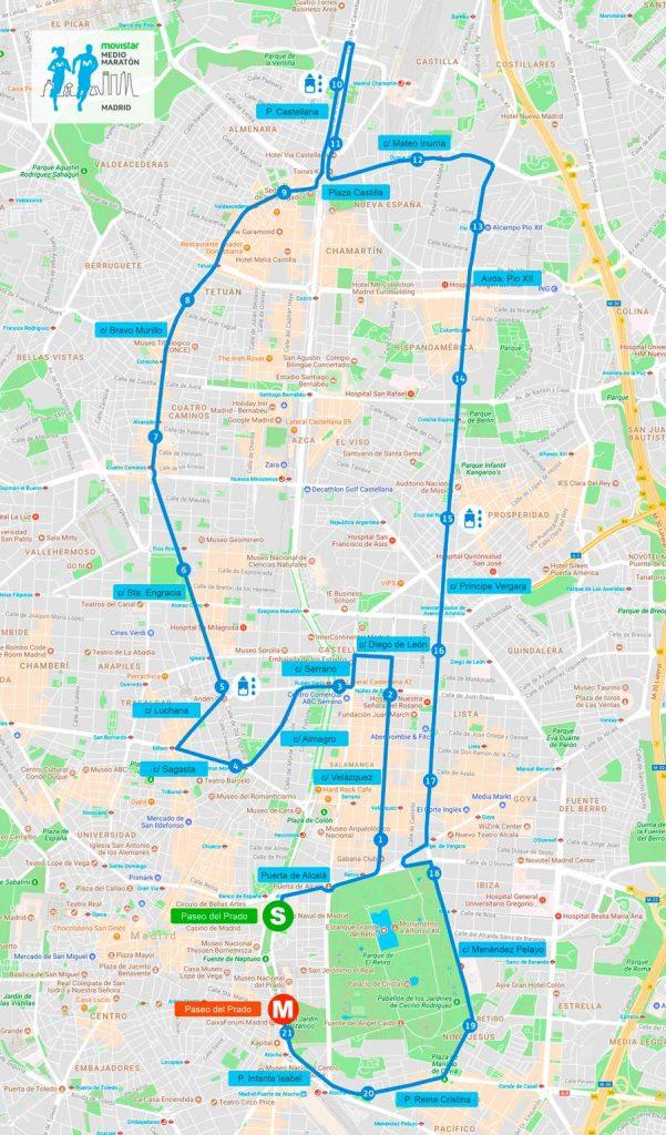 Трасса Мадридского полумарафона (Movistar Medio Maratón de Madrid) 2019