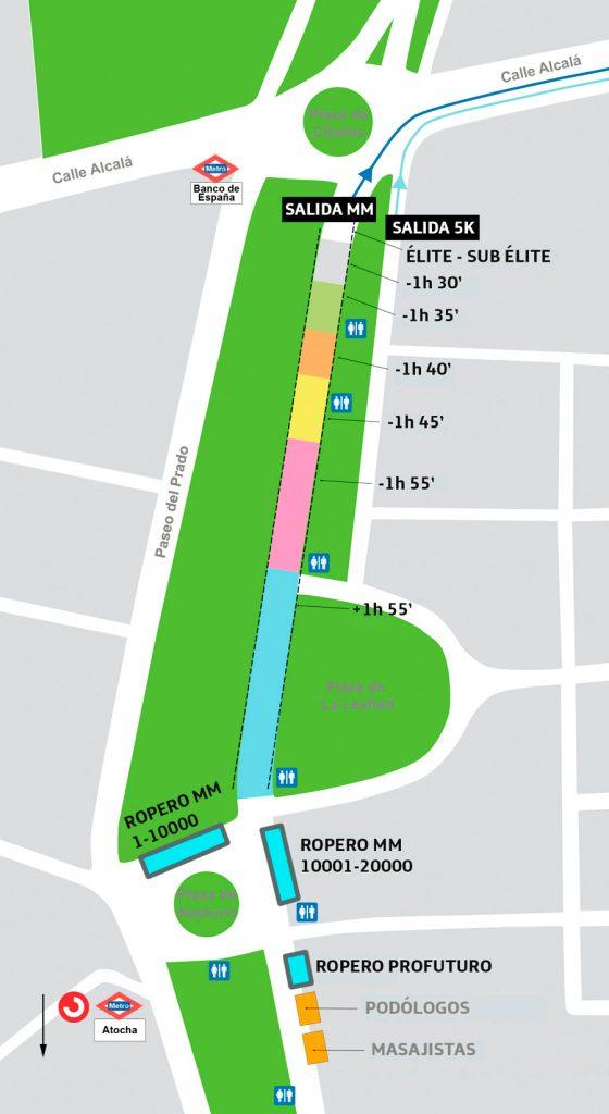 Стартовые блоки Мадридского полумарафона (Movistar Medio Maratón de Madrid) 2019