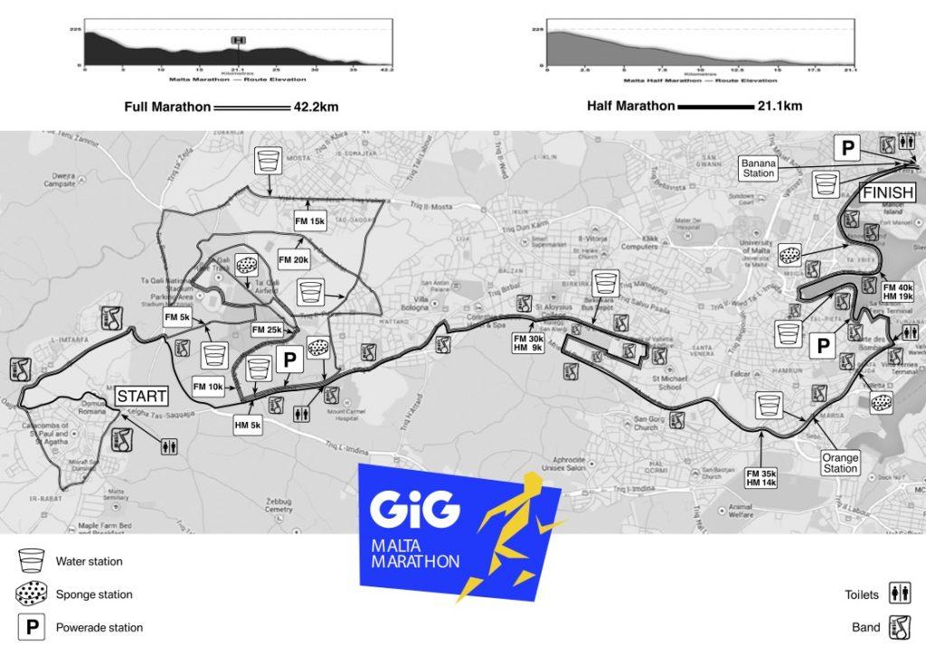 Трасса Мальтийского марафона (GiG Malta Marathon) и полумарафона 2019 с профилем высот