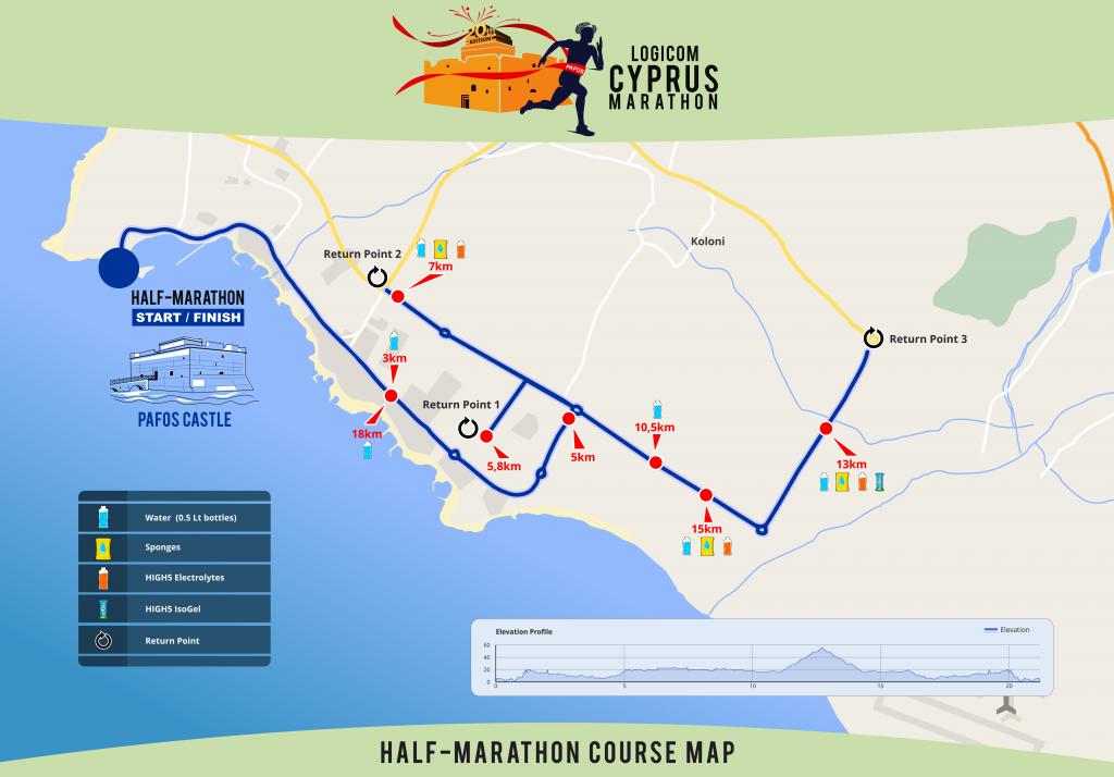 Трасса Кипрского полумарафона в рамках Logicom Cyprus Marathon 2019 с профилем высот