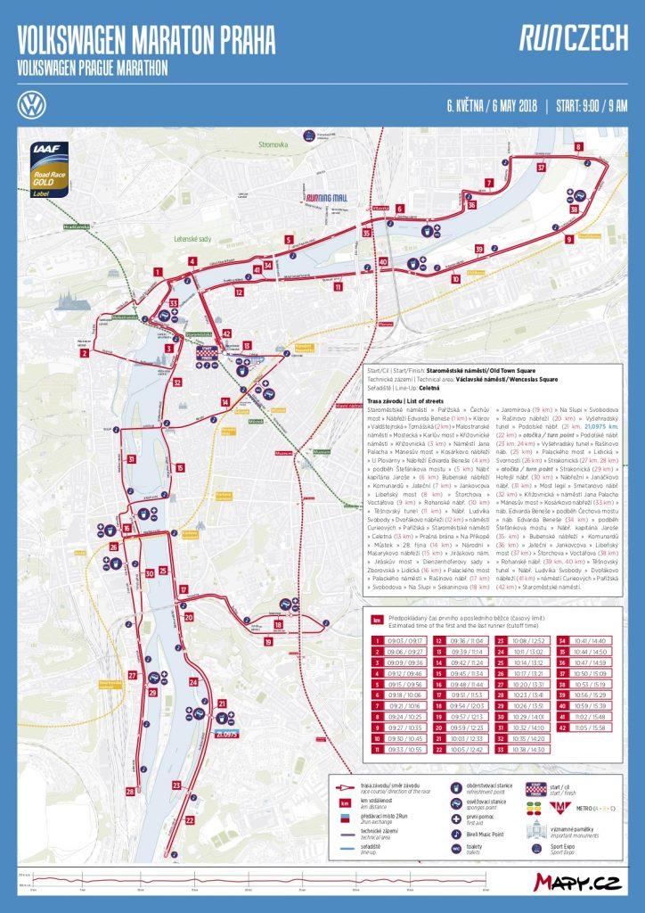 Трасса Пражского марафона (Volkswagen Maraton Praha) 2018 с профилем высот