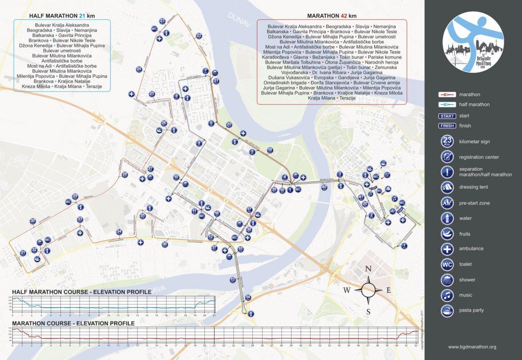 Трасса Белградского марафона и полумарафона (Beogradski maraton) 2018 с профилем высот