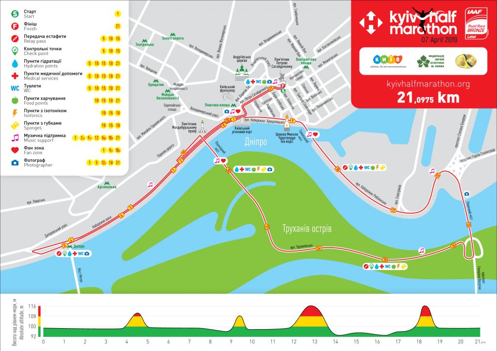Трасса Киевского полумарафона (Nova Poshta Kyiv Half Marathon) 2019 с профилем высот