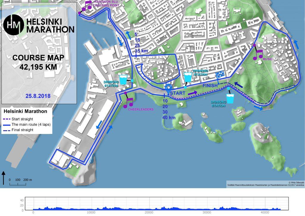 Трасса Хельсинского марафона (Helsinki Marathon) 2018 с профилем высот