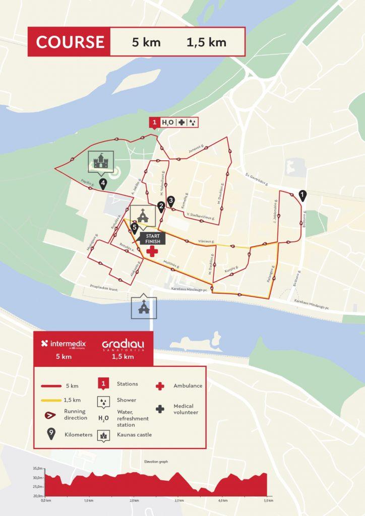 Трасса забегов на 5 км и 1,5 км в рамках Каунасского марафона (Citadele Kauno Maratonas) 2019