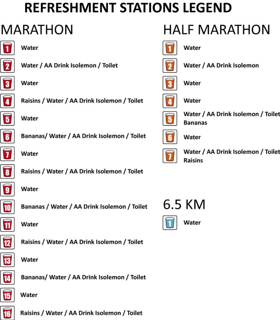 Пункты освежения и питания на трассе Брюссельского марафона и полумарафона (Brussels Airport Marathon & Half Marathon) 2019