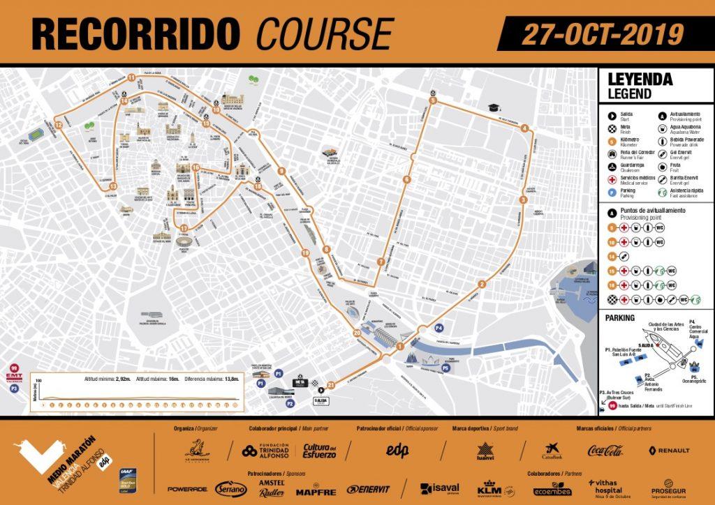 Трасса Валенсийского полумарафона (Medio Maratón Valencia Trinidad Alfonso EDP) 2019