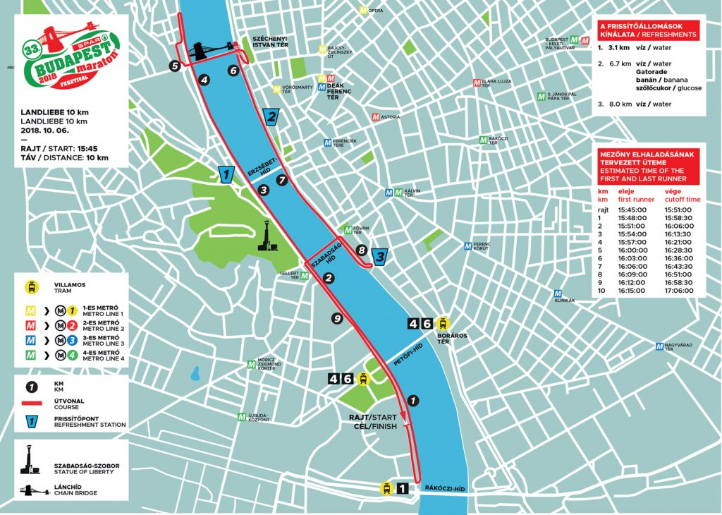 Трасса забега на 10 км в рамках Будапештского марафона (SPAR Budapest Marathon) 2018