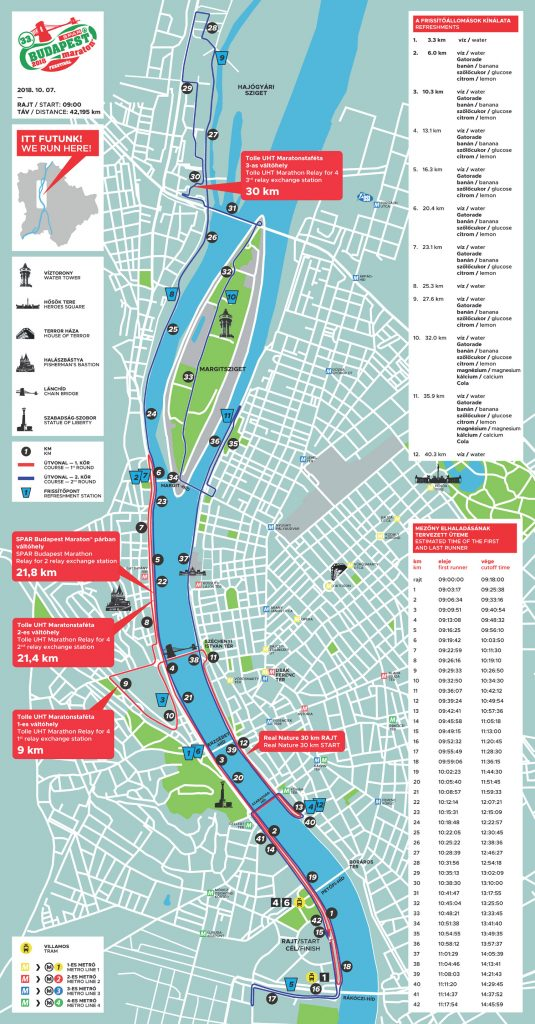 Трасса Будапештского марафона (SPAR Budapest Marathon) 2018