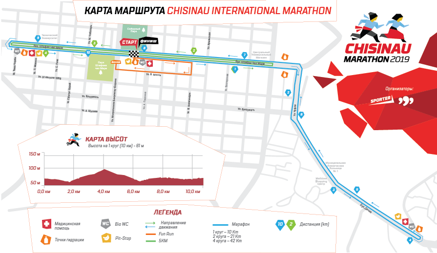 Трасса забегов Кишиневского марафона (Maraton Internațional Chișinău, Chisinau International Marathon) 2019 с профилем высот