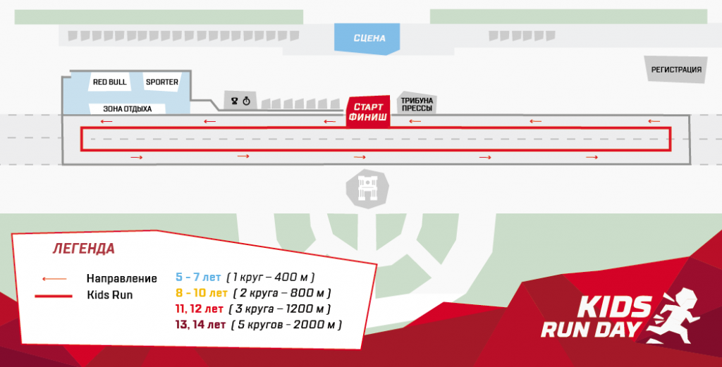 Трасса детских забегов в рамках Кишиневского марафона (Maraton Internațional Chișinău, Chisinau International Marathon) 2019