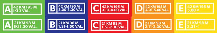 """Стартовые блоки Вильнюсского марафона (Danske Bank Vilniaus Maratonas) и полумарафона (""""Rimi"""" pusmaratonis) 2020"""
