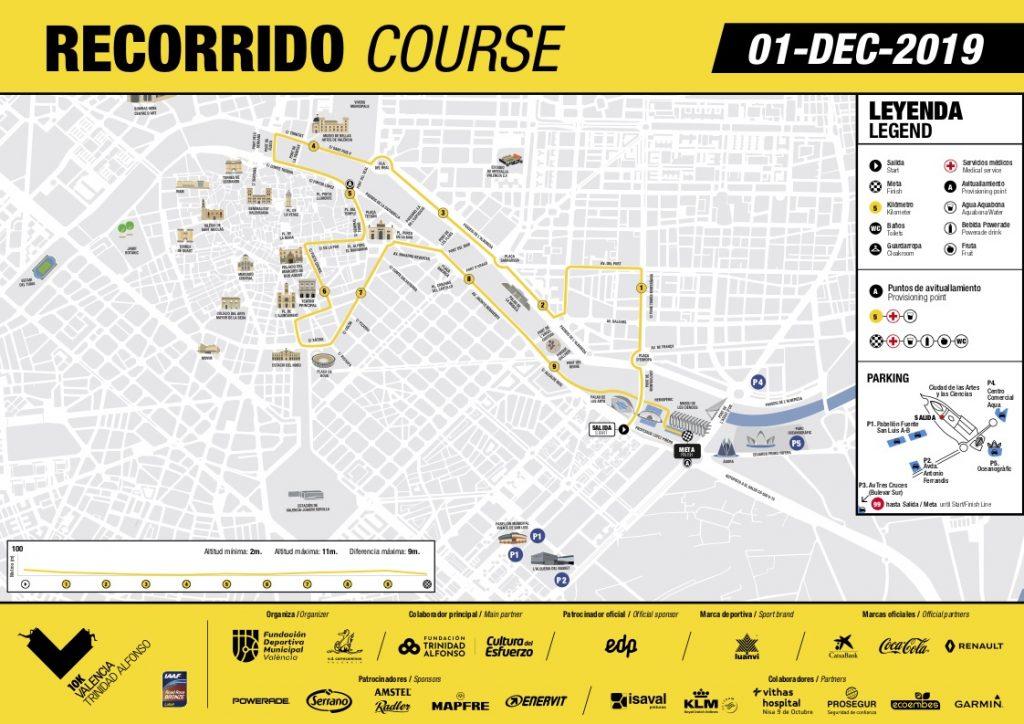 Трасса забега на 10 км в рамках Валенсийского марафона (Maratón Valencia Trinidad Alfonso EDP) 2018 с профилем высот