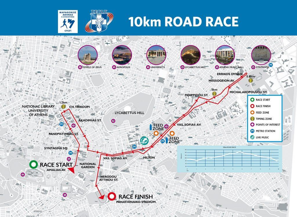 Трасса забега на 10 км в рамках Афинского классического марафона (ΜΑΡΑΘΩΝΙΟΣ ΑΘΗΝΑΣ. Ο ΑΥΘΕΝΤΙΚΟΣ, Athens Marathon. The Authentic) 2019